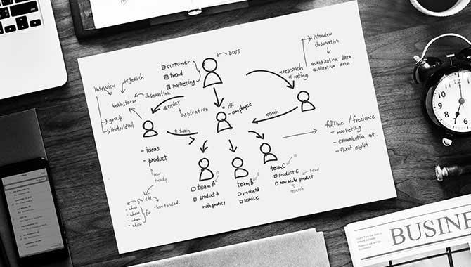 Stratégie de contenu entreprise