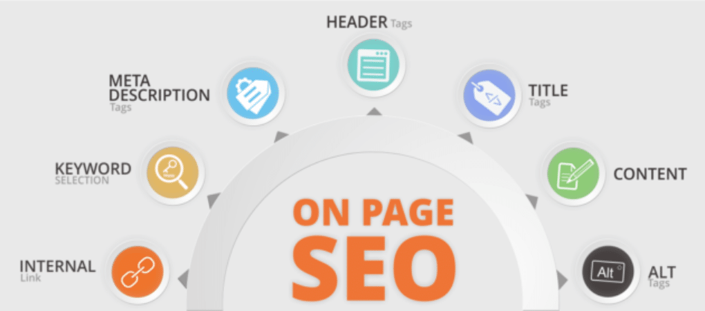 SEO Meaning: ON page SEO